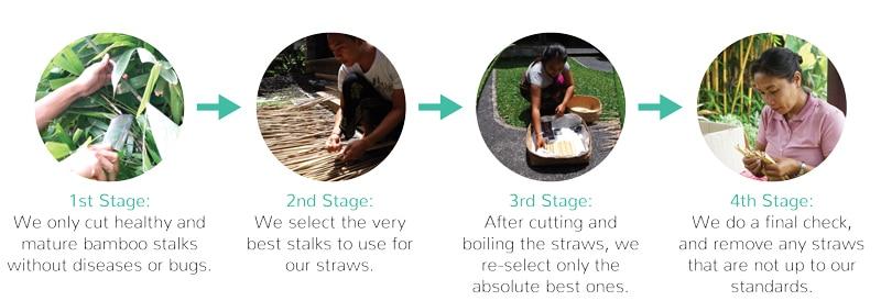 calidad sostenible - control de calidad de Bali Boo